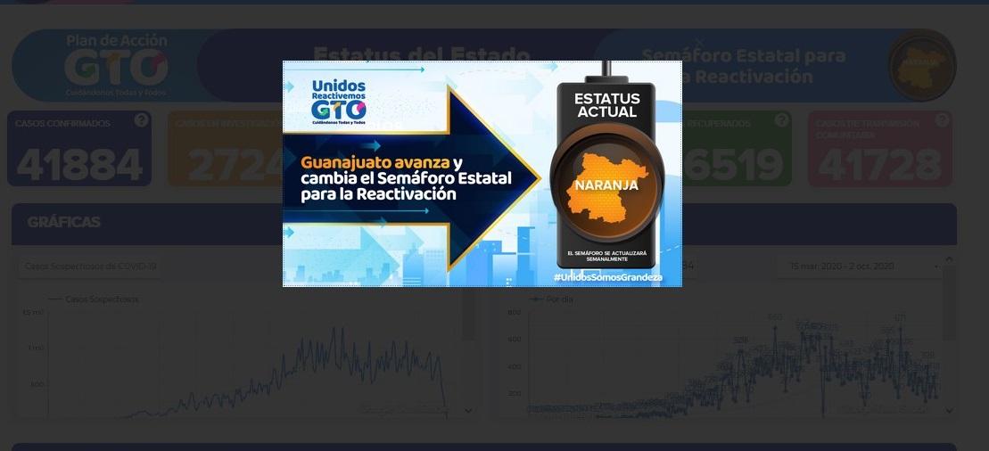 7 municipios vuelven a sumar muertes por Coronavirus; continúa Guanajuato en semáforo naranja